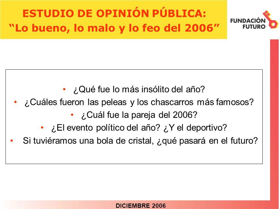 ESTUDIO DE OPINIÓN PÚBLICA: Lo bueno, lo malo y lo feo del 2006 DICIEMBRE 2006 ¿Qué fue lo más insólito del año.