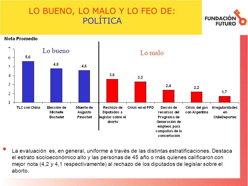 Lo bueno Lo malo LO BUENO, LO MALO Y LO FEO DE: POLÍTICA La evaluación es, en general, uniforme a través de las distintas estratificaciones.