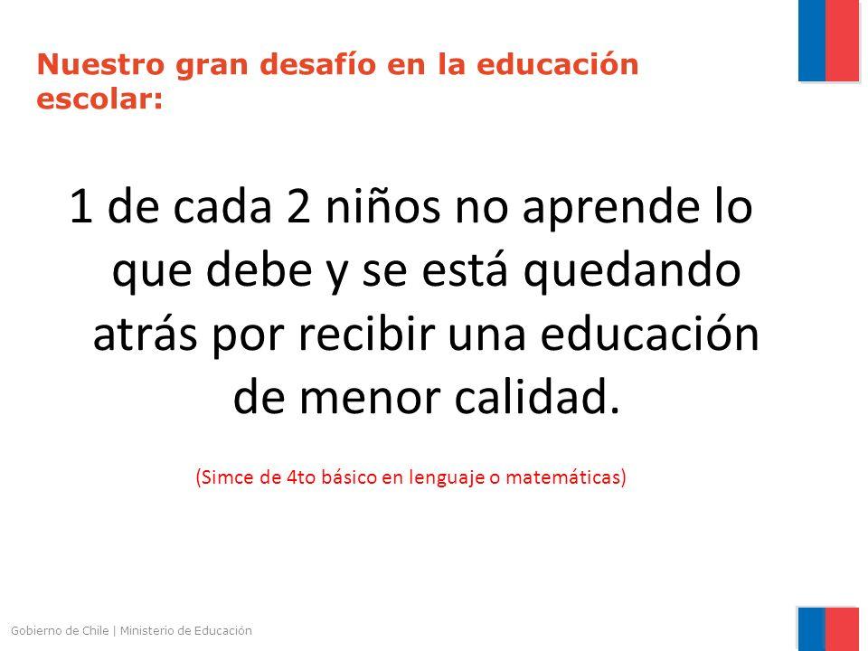 Gobierno de Chile | Ministerio de Educación Nuestro gran desafío en la educación escolar: 1 de cada 2 niños no aprende lo que debe y se está quedando