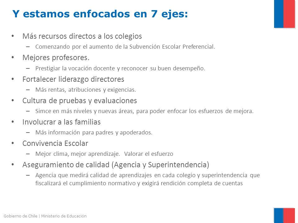 Gobierno de Chile | Ministerio de Educación Y estamos enfocados en 7 ejes: Más recursos directos a los colegios – Comenzando por el aumento de la Subv