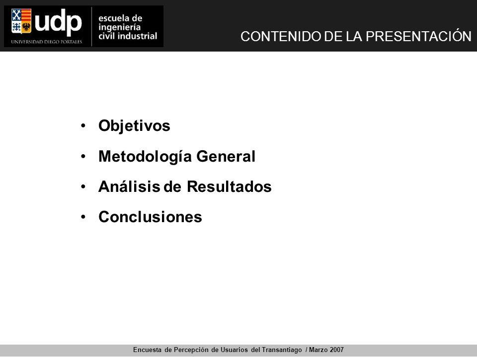 Encuesta de Percepción de Usuarios del Transantiago / Marzo 2007 CONTENIDO DE LA PRESENTACIÓN Objetivos Metodología General Análisis de Resultados Con