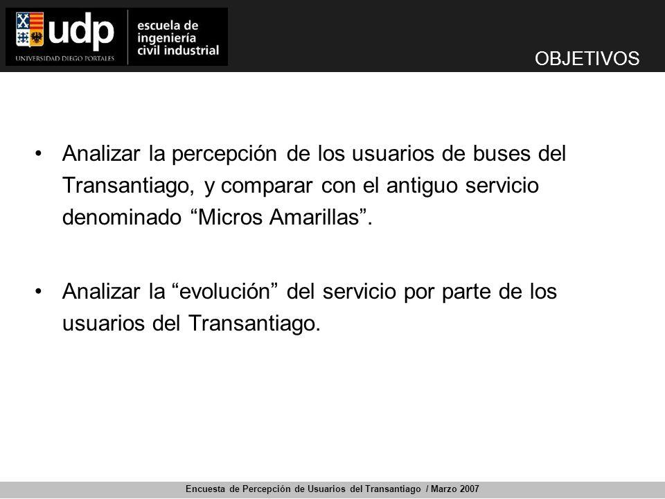 Encuesta de Percepción de Usuarios del Transantiago / Marzo 2007 Analizar la percepción de los usuarios de buses del Transantiago, y comparar con el a