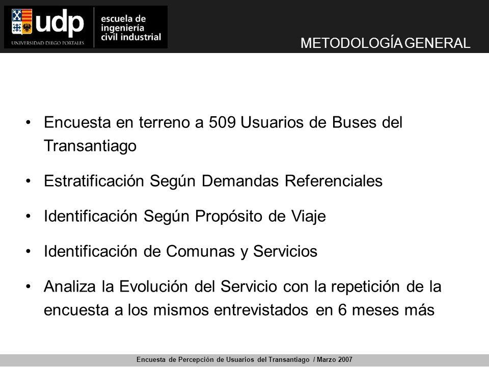 Encuesta de Percepción de Usuarios del Transantiago / Marzo 2007 METODOLOGÍA GENERAL Encuesta en terreno a 509 Usuarios de Buses del Transantiago Estr