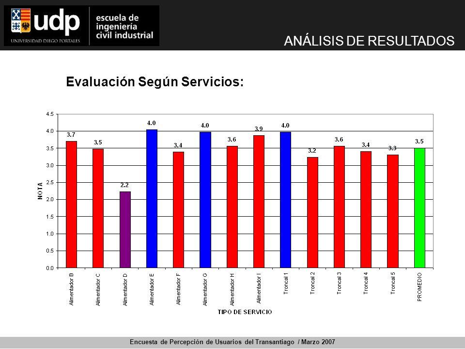 Encuesta de Percepción de Usuarios del Transantiago / Marzo 2007 Evaluación Según Servicios: ANÁLISIS DE RESULTADOS