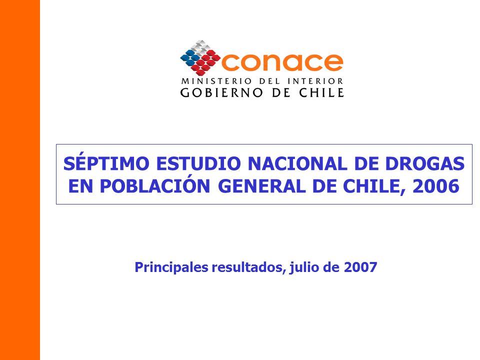 TENDENCIA DE PREVALENCIA ÚLTIMO AÑO CONSUMO DE MARIHUANA Y DE PERCEPCIÓN DE RIESGO EN EL USO FRECUENTE DE MARIHUANA, EN ADULTOS DE 26 A 34 AÑOS Fuente: Séptimo Estudio Nacional de Drogas en Población General de Chile, 2006 Ministerio del Interior, CONACE, Chile %