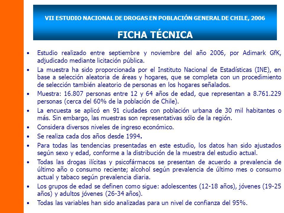 TENDENCIA DEL CONSUMO DE MARIHUANA EN ULTIMO AÑO Fuente: Séptimo Estudio Nacional de Drogas en Población General de Chile, 2006 Ministerio del Interior, CONACE, Chile %