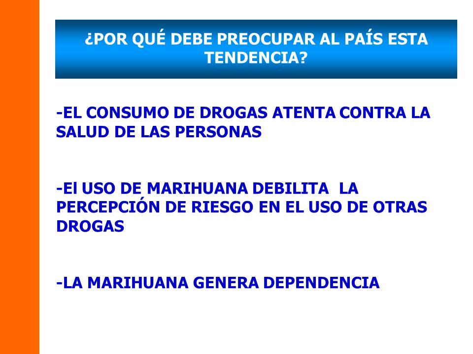 -EL CONSUMO DE DROGAS ATENTA CONTRA LA SALUD DE LAS PERSONAS -El USO DE MARIHUANA DEBILITA LA PERCEPCIÓN DE RIESGO EN EL USO DE OTRAS DROGAS -LA MARIHUANA GENERA DEPENDENCIA ¿POR QUÉ DEBE PREOCUPAR AL PAÍS ESTA TENDENCIA