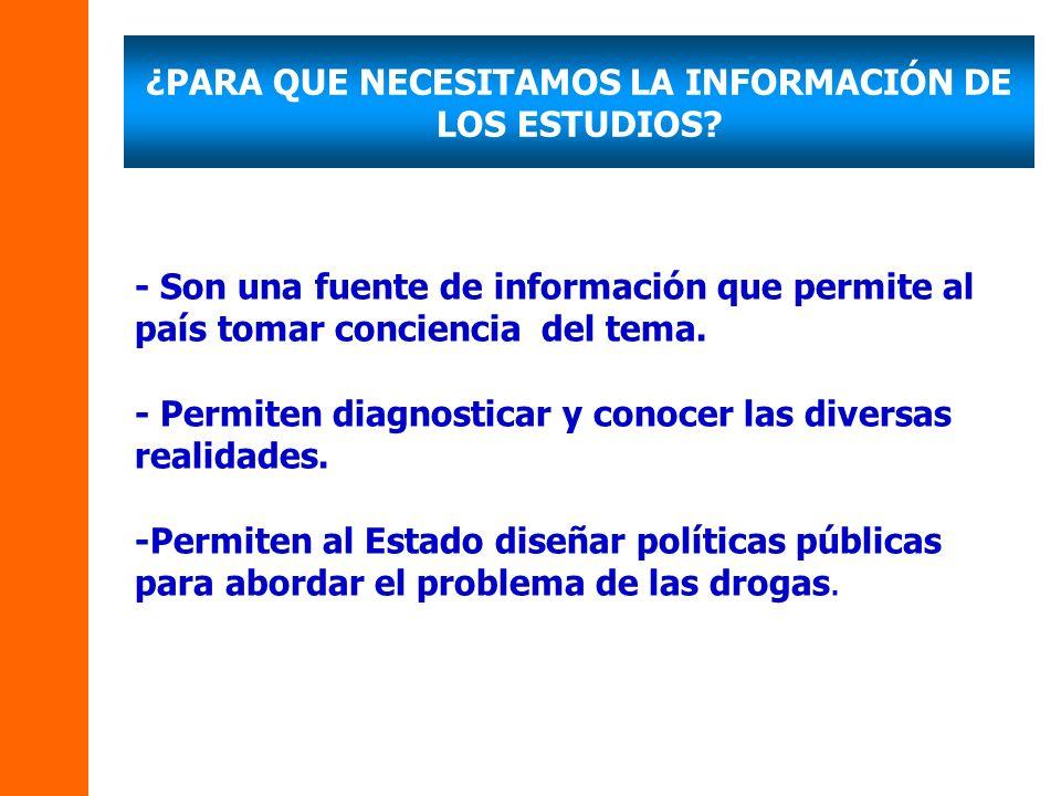 - Son una fuente de información que permite al país tomar conciencia del tema.