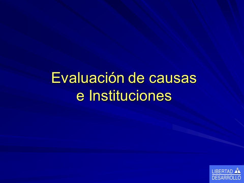 Evaluación de causas e Instituciones