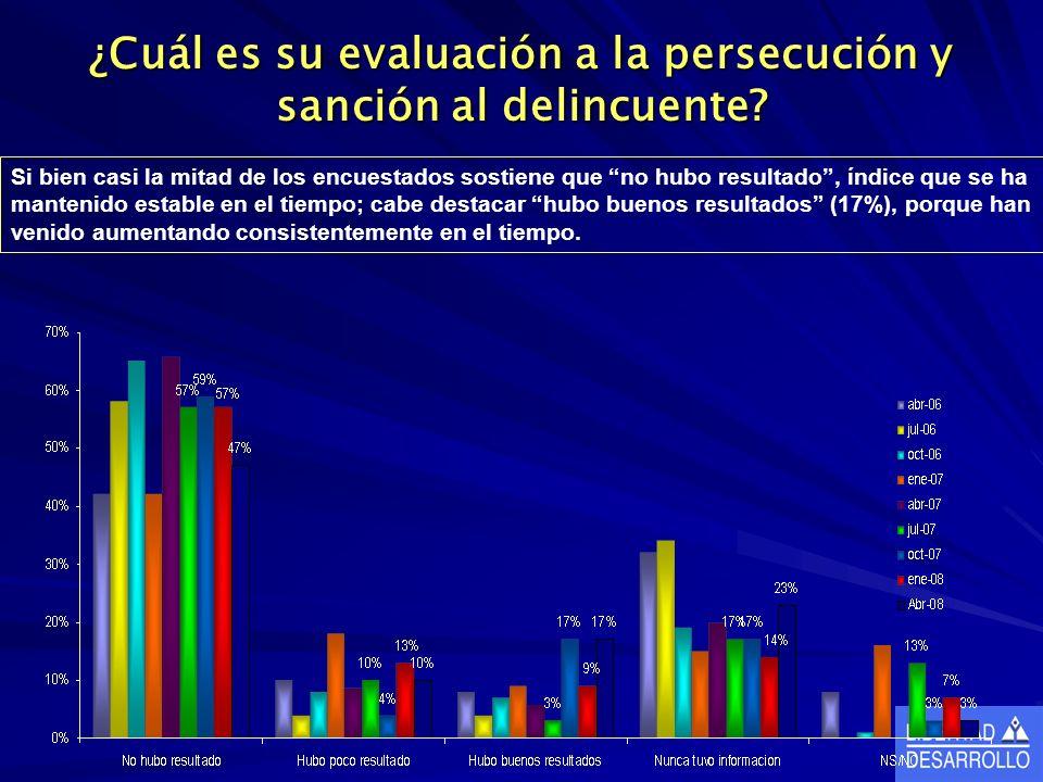 ¿Cuál es su evaluación a la persecución y sanción al delincuente.