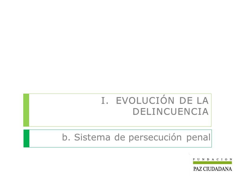 I.EVOLUCIÓN DE LA DELINCUENCIA b. Sistema de persecución penal
