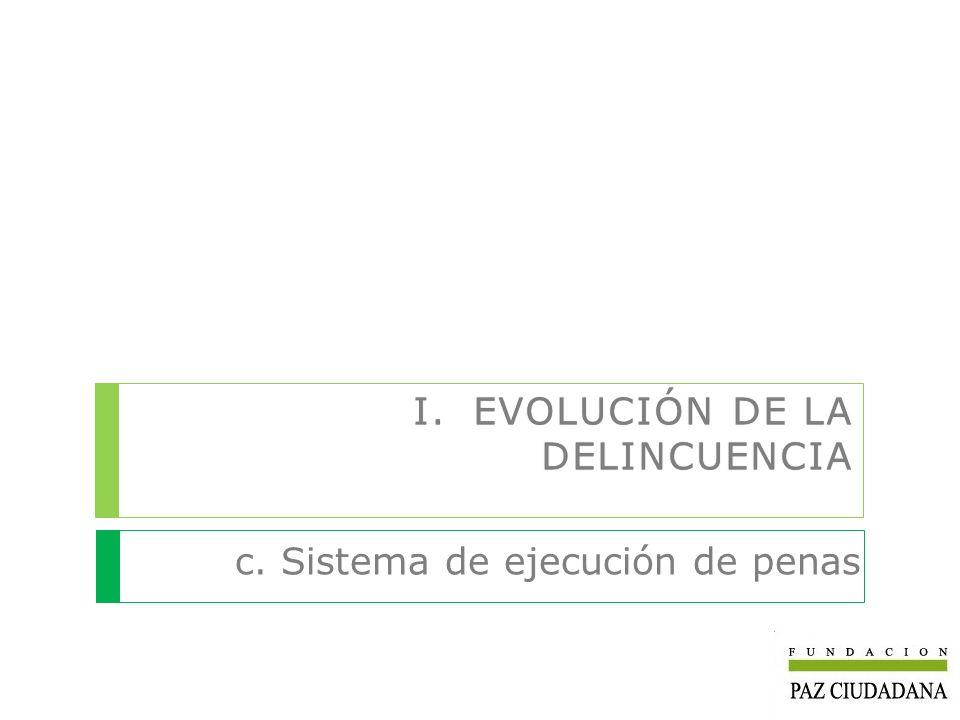 I.EVOLUCIÓN DE LA DELINCUENCIA c. Sistema de ejecución de penas