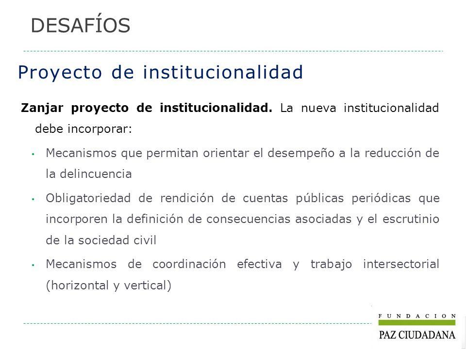 Proyecto de institucionalidad Zanjar proyecto de institucionalidad. La nueva institucionalidad debe incorporar: Mecanismos que permitan orientar el de