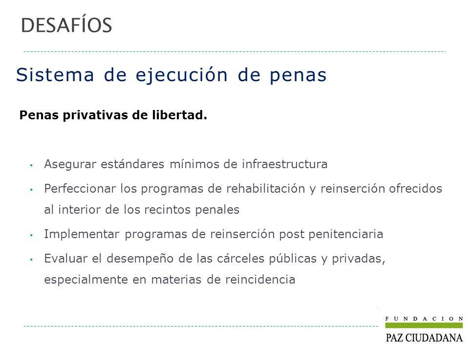 Sistema de ejecución de penas Penas privativas de libertad. Asegurar estándares mínimos de infraestructura Perfeccionar los programas de rehabilitació
