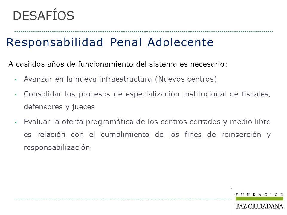 Responsabilidad Penal Adolecente A casi dos años de funcionamiento del sistema es necesario: Avanzar en la nueva infraestructura (Nuevos centros) Cons