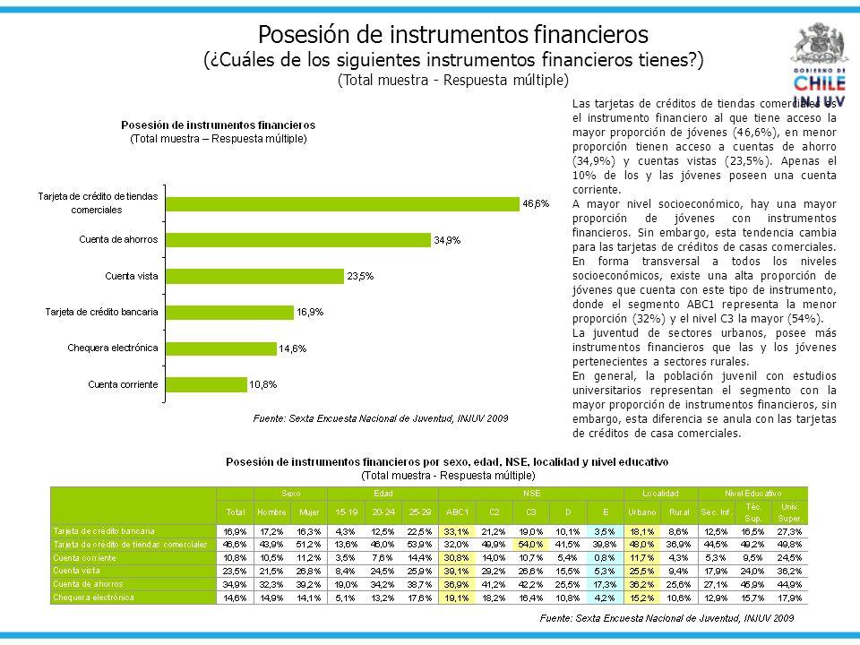 Posesión de instrumentos financieros (¿Cuáles de los siguientes instrumentos financieros tienes?) (Total muestra - Respuesta múltiple) Las tarjetas de
