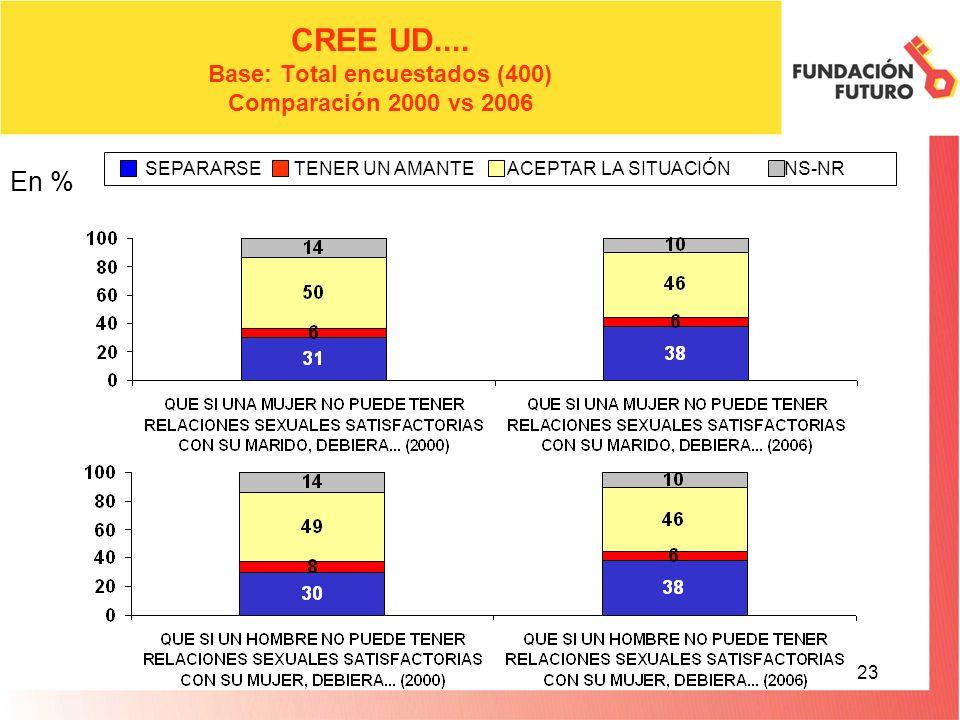 23 CREE UD....