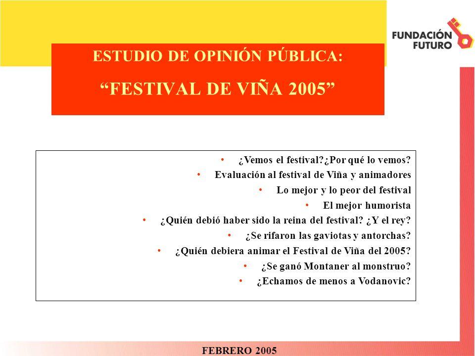 En % COMPARACIÓN AÑO PASADO: MYRIAM HERNÁNDEZ 2004 VS 2005 Base: Quienes vieron el festival La evaluación de Myriam Hernández se mantiene similar a la del año pasado.