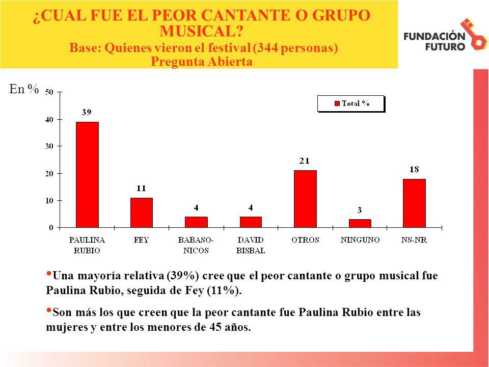 En % ¿CUAL FUE EL PEOR CANTANTE O GRUPO MUSICAL.