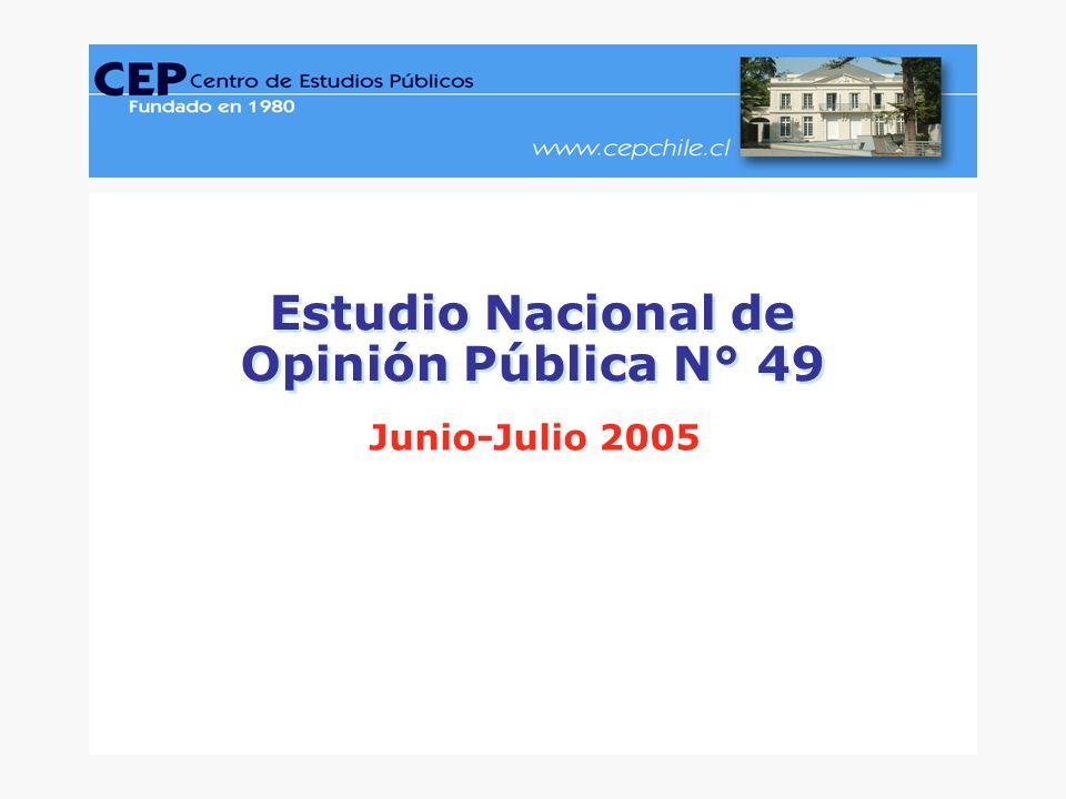CEP, Encuesta Nacional de Opinión Pública, Junio-Julio 2005.www.cepchile.cl % Estudio Nacional de Opinión Pública N° 49 Estudio Nacional de Opinión Pública N° 49 Junio-Julio 2005 www.cepchile.cl