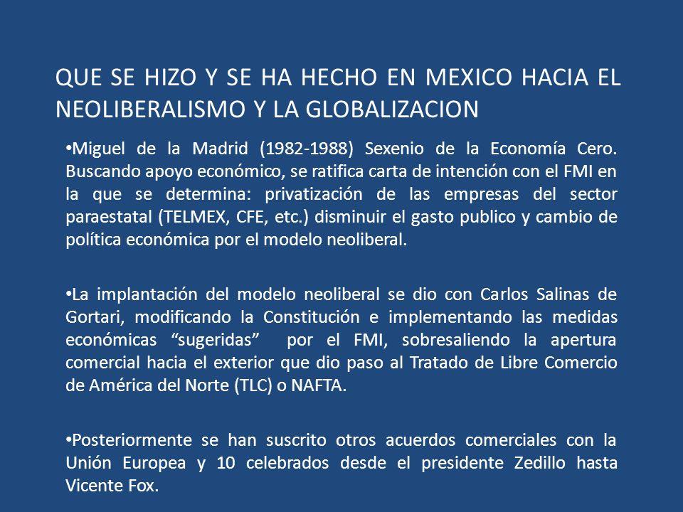 QUE SE HIZO Y SE HA HECHO EN MEXICO HACIA EL NEOLIBERALISMO Y LA GLOBALIZACION Miguel de la Madrid (1982-1988) Sexenio de la Economía Cero. Buscando a