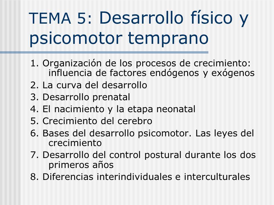 TEMA 5: Desarrollo físico y psicomotor temprano 1. Organización de los procesos de crecimiento: influencia de factores endógenos y exógenos 2. La curv