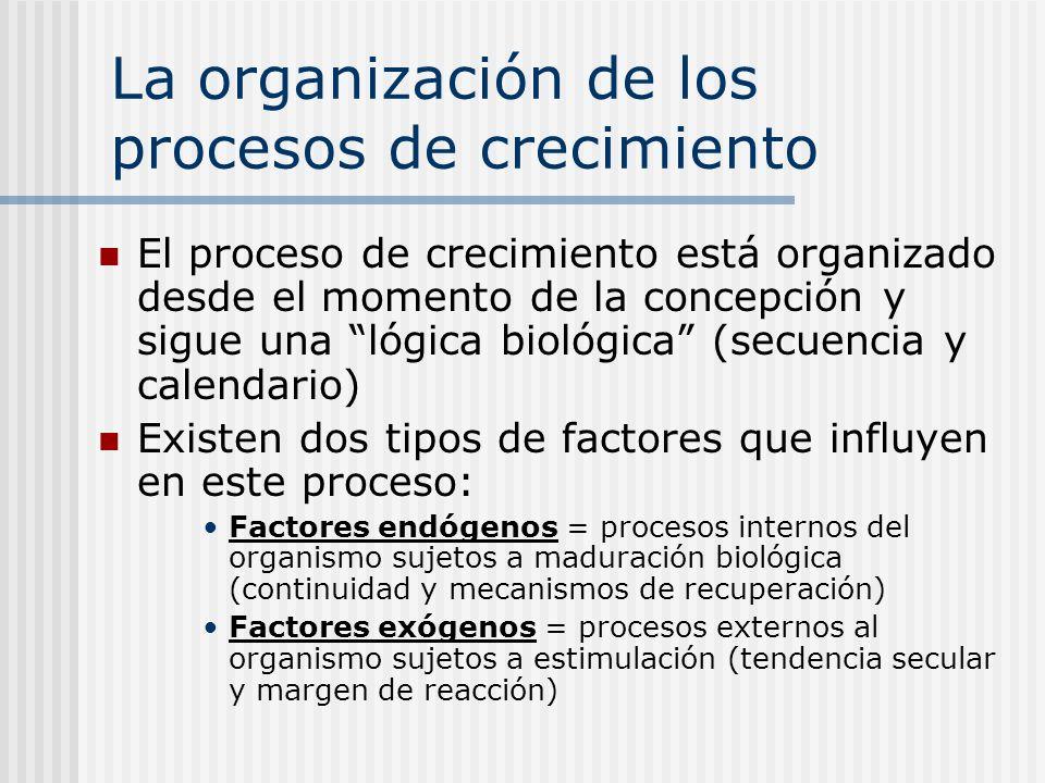 La organización de los procesos de crecimiento El proceso de crecimiento está organizado desde el momento de la concepción y sigue una lógica biológic