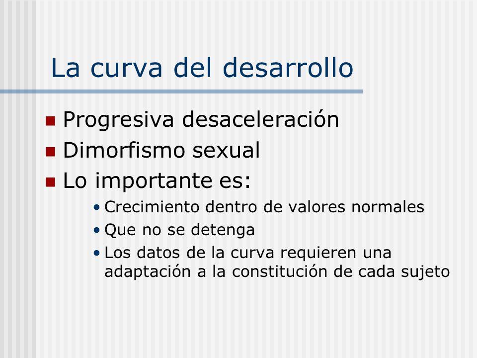 La curva del desarrollo Progresiva desaceleración Dimorfismo sexual Lo importante es: Crecimiento dentro de valores normales Que no se detenga Los dat