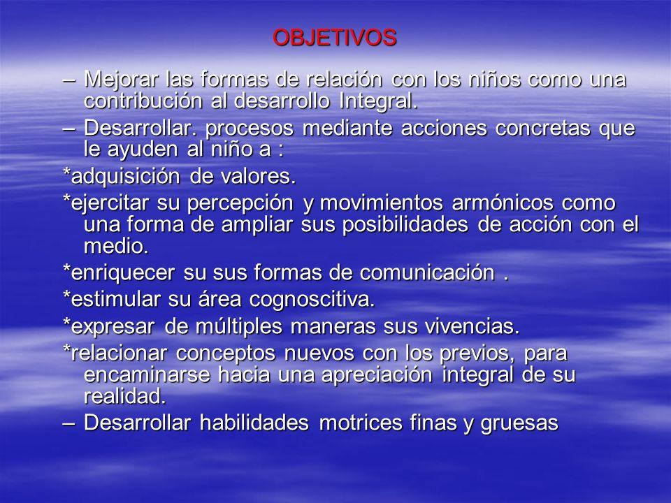 OBJETIVOS –Mejorar las formas de relación con los niños como una contribución al desarrollo Integral. –Desarrollar. procesos mediante acciones concret