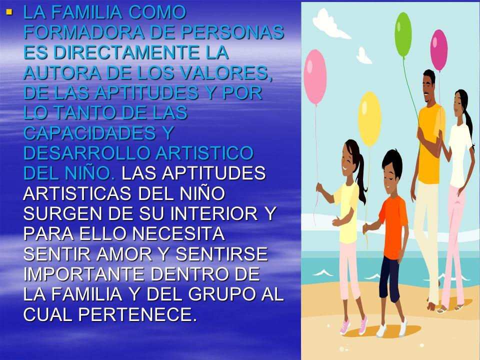 LA FAMILIA COMO FORMADORA DE PERSONAS ES DIRECTAMENTE LA AUTORA DE LOS VALORES, DE LAS APTITUDES Y POR LO TANTO DE LAS CAPACIDADES Y DESARROLLO ARTIST