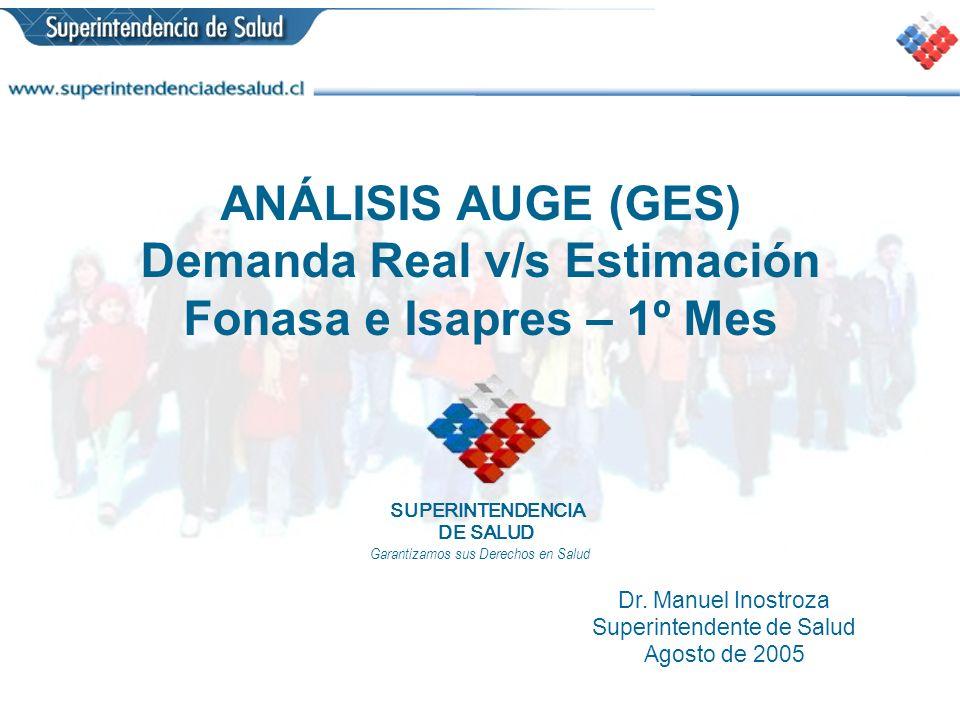 ANÁLISIS AUGE (GES) Demanda Real v/s Estimación Fonasa e Isapres – 1º Mes Dr.