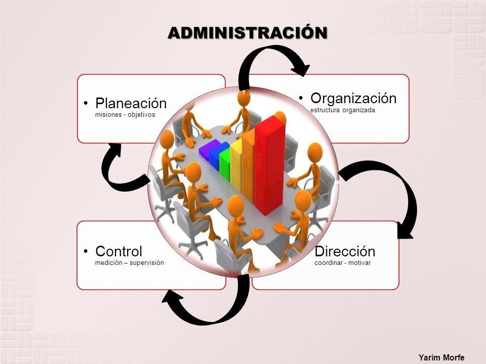 ADMINISTRACIÓN Dirección coordinar - motivar Control medición – supervisión Organización estructura organizada Planeación misiones - objetivos