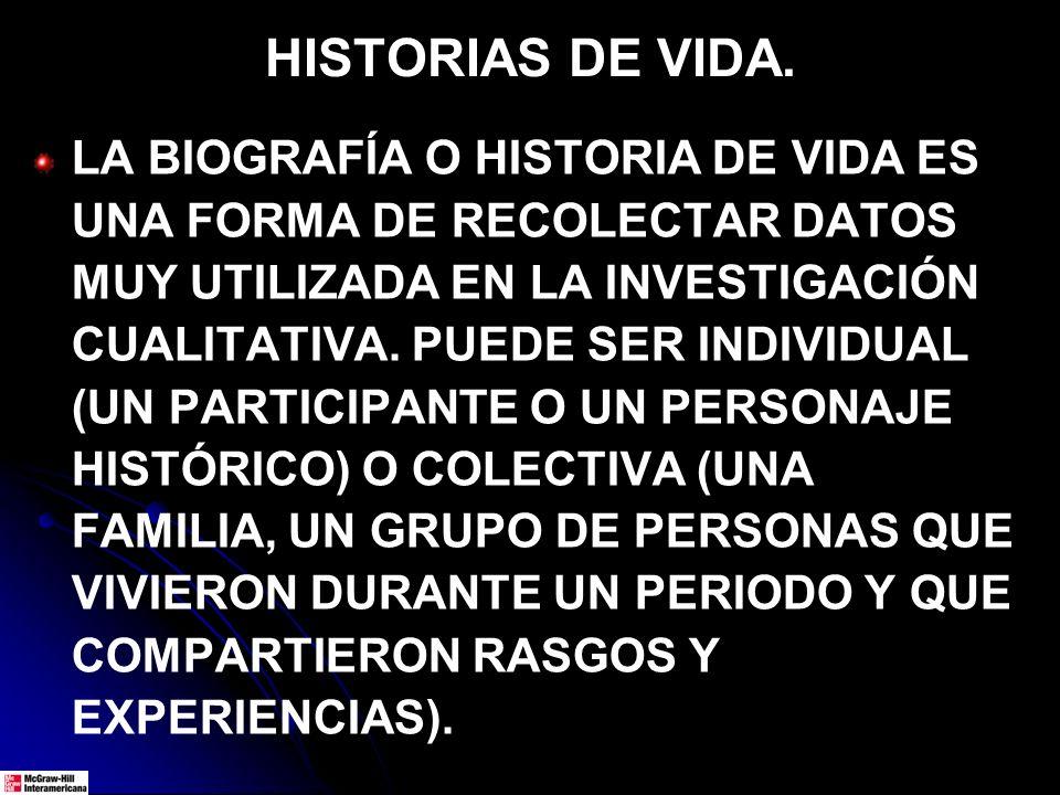 HISTORIAS DE VIDA. LA BIOGRAFÍA O HISTORIA DE VIDA ES UNA FORMA DE RECOLECTAR DATOS MUY UTILIZADA EN LA INVESTIGACIÓN CUALITATIVA. PUEDE SER INDIVIDUA