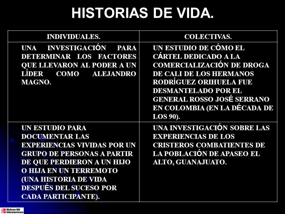 HISTORIAS DE VIDA.INDIVIDUALES.COLECTIVAS.