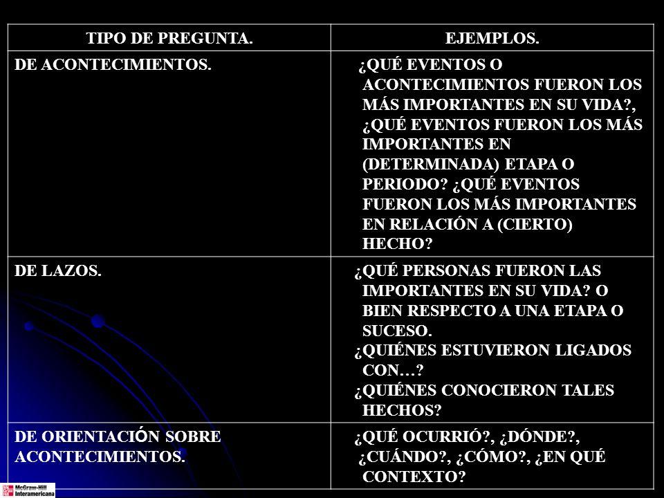 TIPO DE PREGUNTA.EJEMPLOS.DE ACONTECIMIENTOS.
