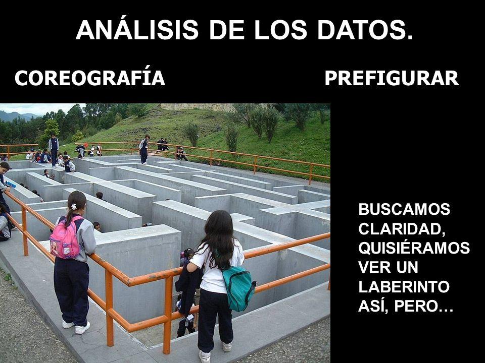 ANÁLISIS DE LOS DATOS.