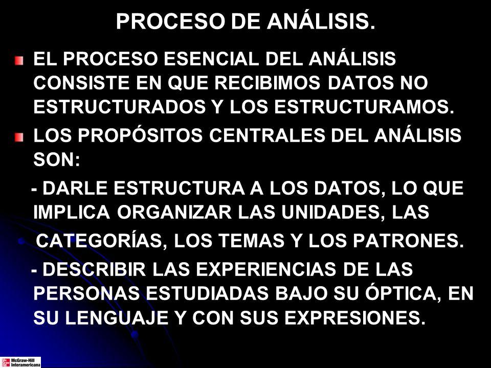 PROCESO DE ANÁLISIS.