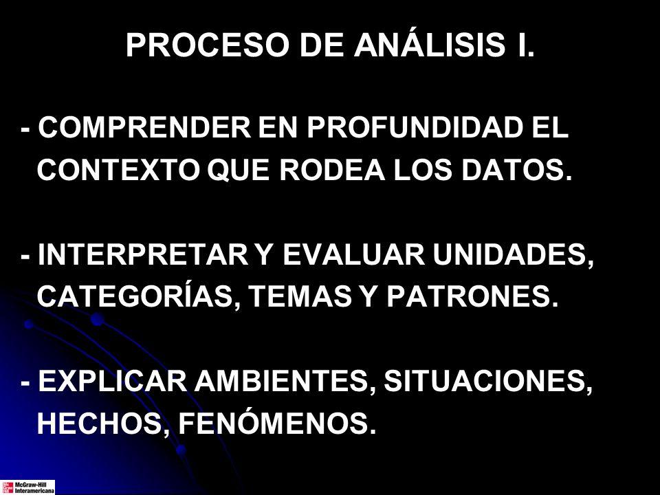 PROCESO DE ANÁLISIS I. - COMPRENDER EN PROFUNDIDAD EL CONTEXTO QUE RODEA LOS DATOS. - INTERPRETAR Y EVALUAR UNIDADES, CATEGORÍAS, TEMAS Y PATRONES. -