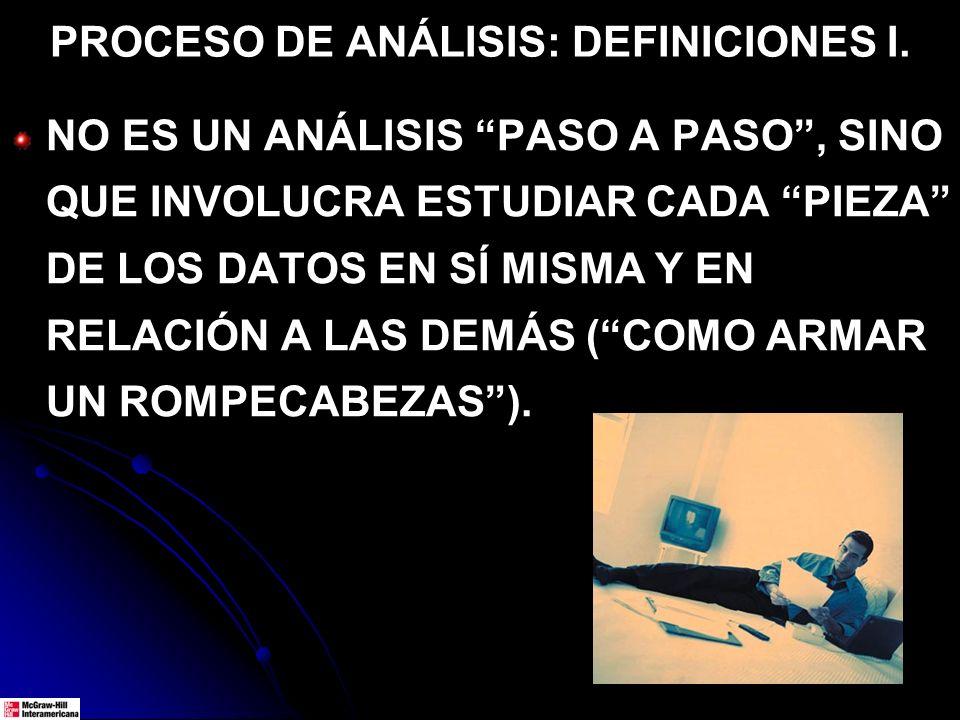 PROCESO DE ANÁLISIS: DEFINICIONES I. NO ES UN ANÁLISIS PASO A PASO, SINO QUE INVOLUCRA ESTUDIAR CADA PIEZA DE LOS DATOS EN SÍ MISMA Y EN RELACIÓN A LA