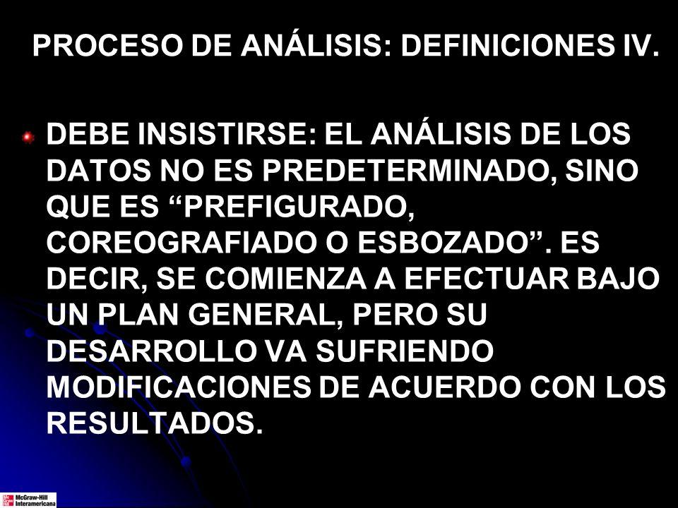 PROCESO DE ANÁLISIS: DEFINICIONES IV. DEBE INSISTIRSE: EL ANÁLISIS DE LOS DATOS NO ES PREDETERMINADO, SINO QUE ES PREFIGURADO, COREOGRAFIADO O ESBOZAD
