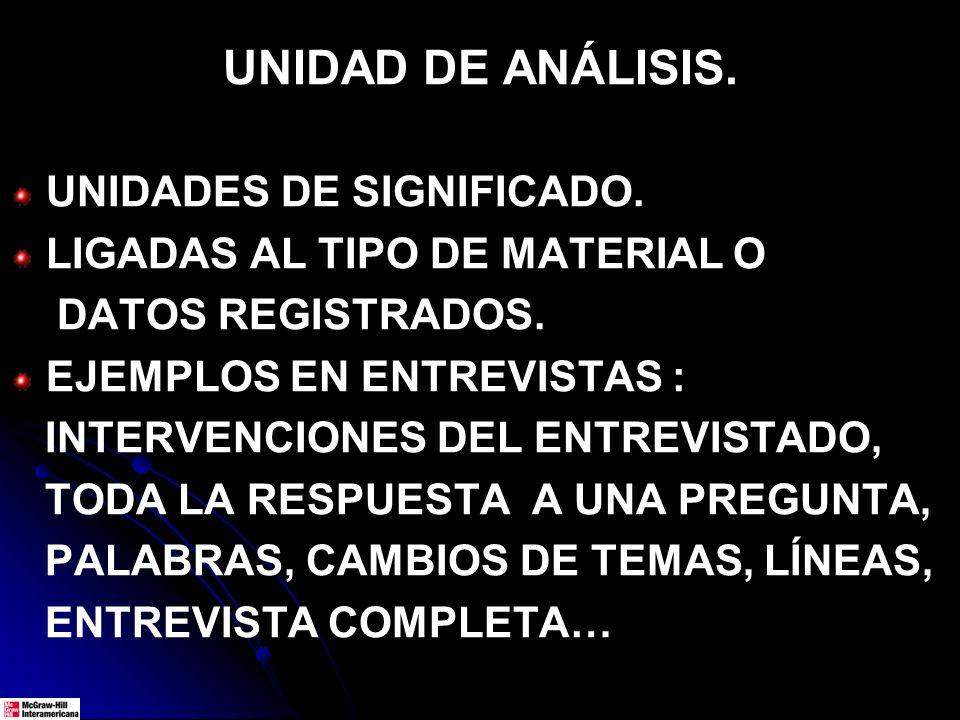 UNIDAD DE ANÁLISIS.UNIDADES DE SIGNIFICADO. LIGADAS AL TIPO DE MATERIAL O DATOS REGISTRADOS.