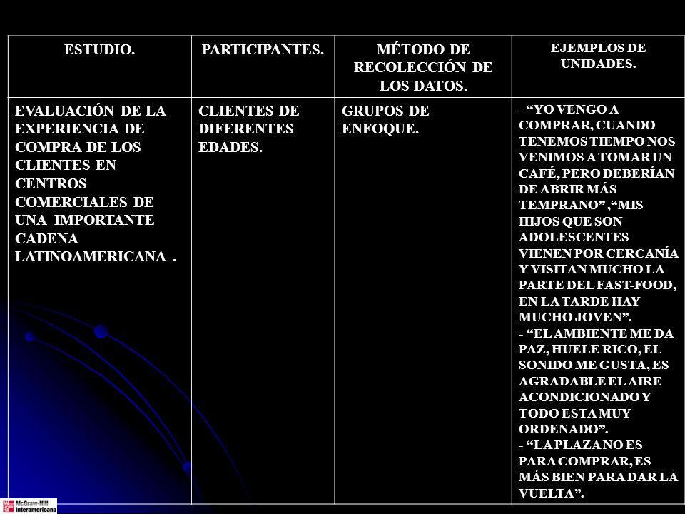 ESTUDIO.PARTICIPANTES.MÉTODO DE RECOLECCIÓN DE LOS DATOS.