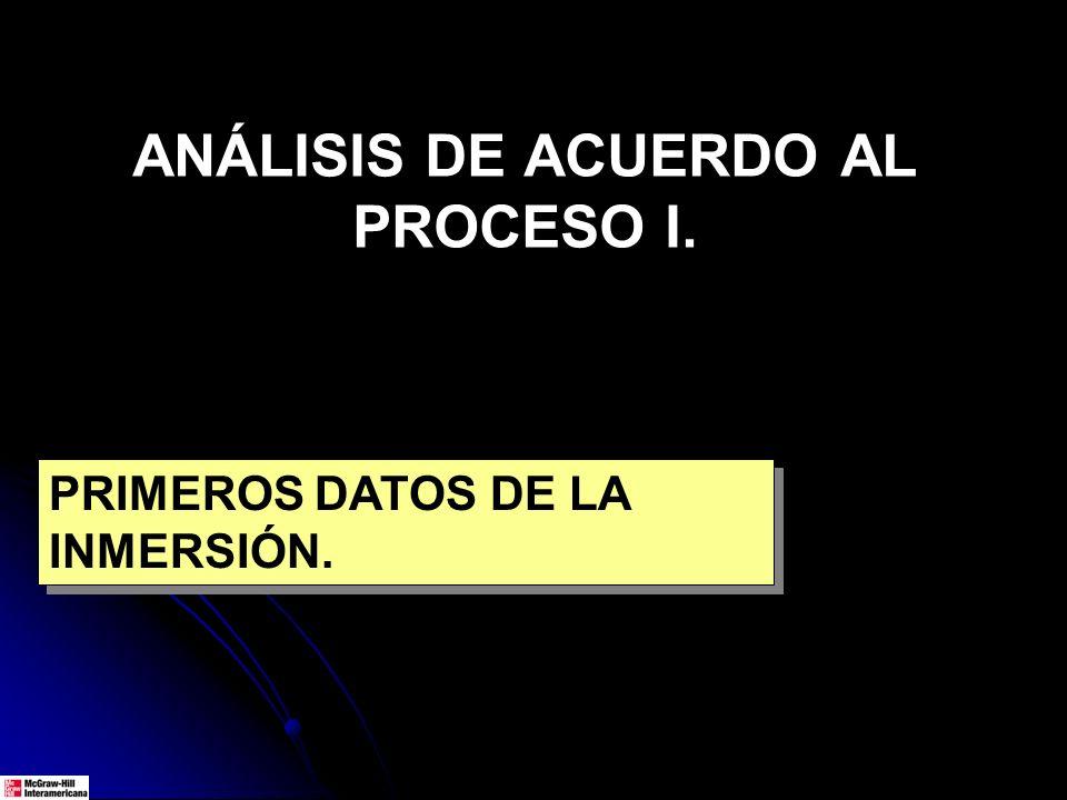 ANÁLISIS DE ACUERDO AL PROCESO I. PRIMEROS DATOS DE LA INMERSIÓN.