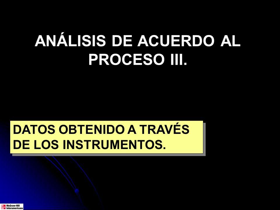 ANÁLISIS DE ACUERDO AL PROCESO III. DATOS OBTENIDO A TRAVÉS DE LOS INSTRUMENTOS.