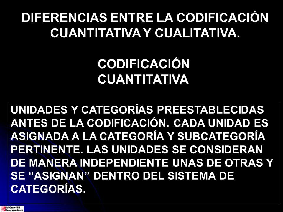 DIFERENCIAS ENTRE LA CODIFICACIÓN CUANTITATIVA Y CUALITATIVA. CODIFICACIÓN CUANTITATIVA UNIDADES Y CATEGORÍAS PREESTABLECIDAS ANTES DE LA CODIFICACIÓN