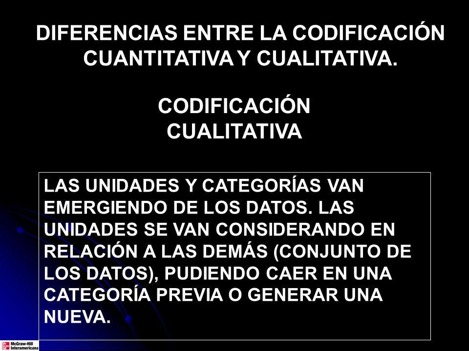 DIFERENCIAS ENTRE LA CODIFICACIÓN CUANTITATIVA Y CUALITATIVA. CODIFICACIÓN CUALITATIVA LAS UNIDADES Y CATEGORÍAS VAN EMERGIENDO DE LOS DATOS. LAS UNID