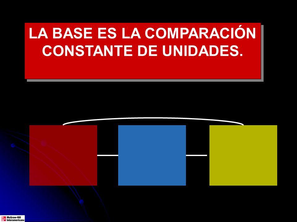LA BASE ES LA COMPARACIÓN CONSTANTE DE UNIDADES.