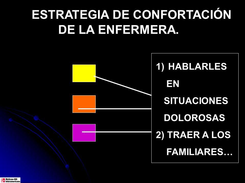 ESTRATEGIA DE CONFORTACIÓN DE LA ENFERMERA. 1)HABLARLES EN SITUACIONES DOLOROSAS 2) TRAER A LOS FAMILIARES…