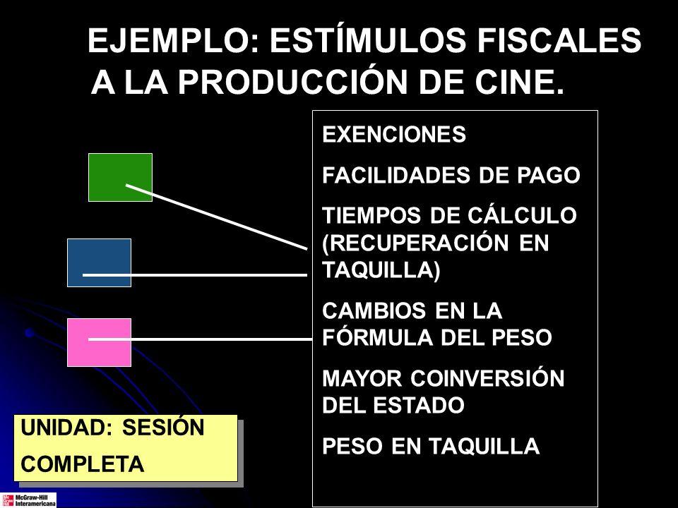 EJEMPLO: ESTÍMULOS FISCALES A LA PRODUCCIÓN DE CINE.