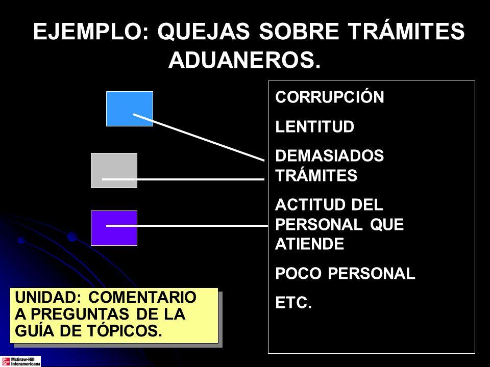 EJEMPLO: QUEJAS SOBRE TRÁMITES ADUANEROS. CORRUPCIÓN LENTITUD DEMASIADOS TRÁMITES ACTITUD DEL PERSONAL QUE ATIENDE POCO PERSONAL ETC. UNIDAD: COMENTAR